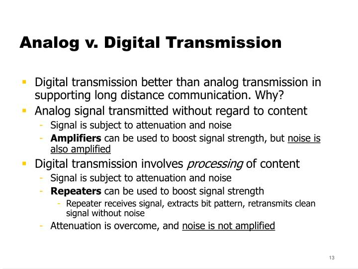 Analog v. Digital Transmission