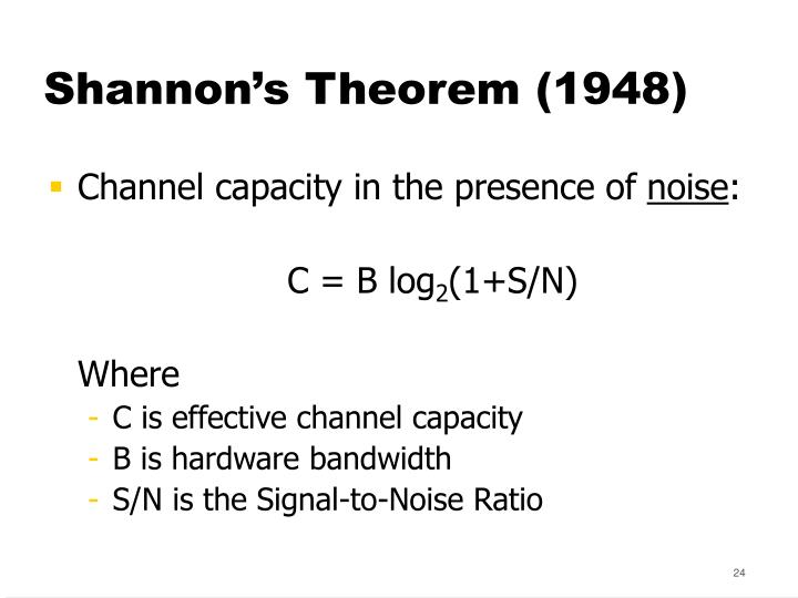 Shannon's Theorem (1948)