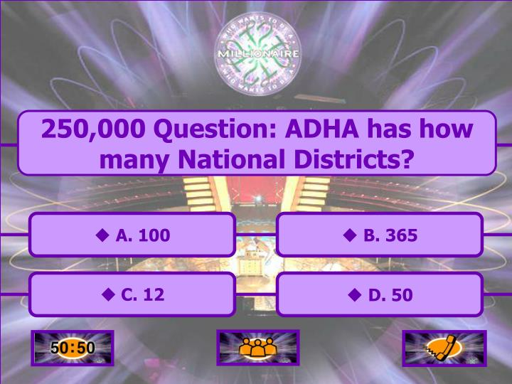 250,000 Question: ADHA has how many National Districts?
