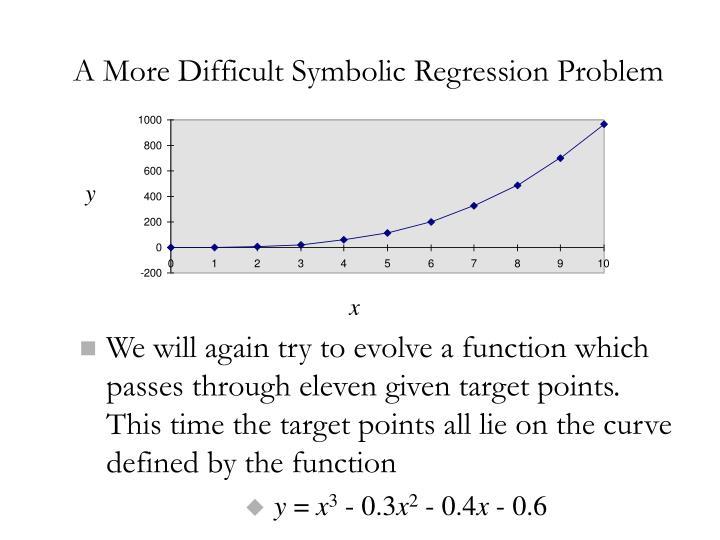 A More Difficult Symbolic Regression Problem
