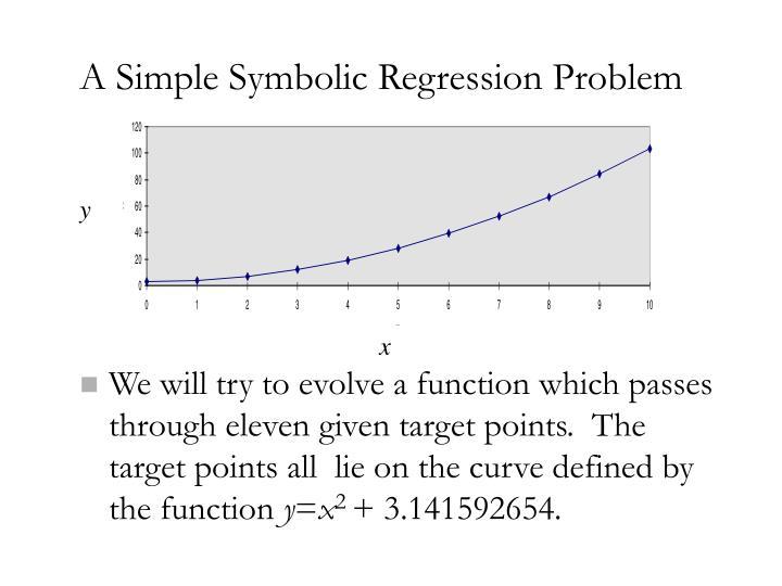 A Simple Symbolic Regression Problem