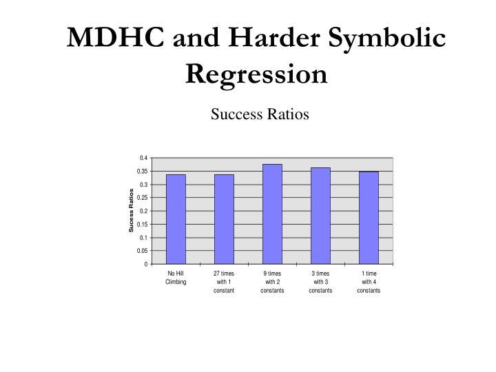 MDHC and Harder Symbolic Regression