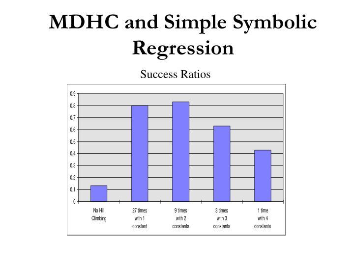 MDHC and Simple Symbolic Regression