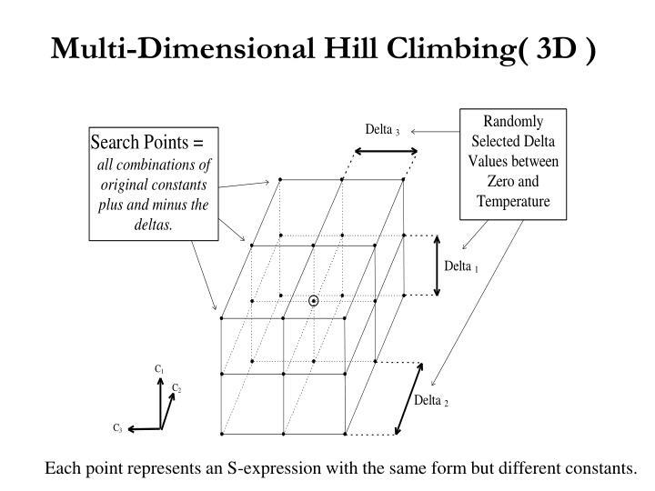 Multi-Dimensional Hill Climbing( 3D )