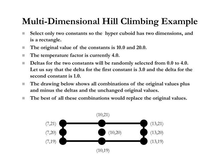 Multi-Dimensional Hill Climbing Example