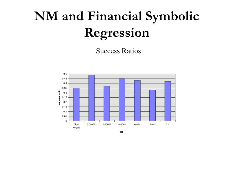 NM and Financial Symbolic Regression