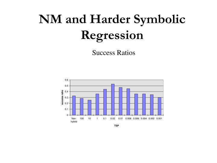 NM and Harder Symbolic Regression