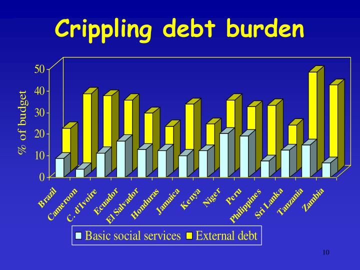 Crippling debt burden