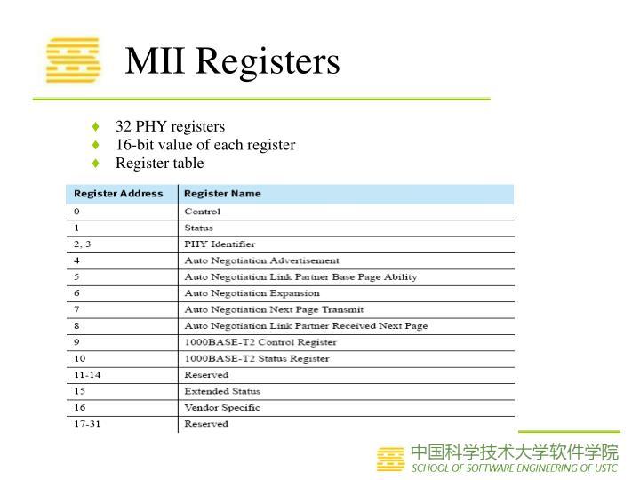 MII Registers