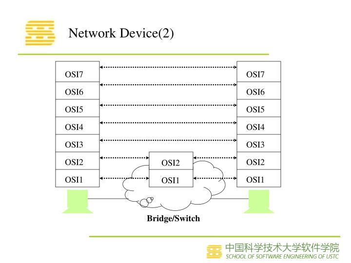 Network Device(2)