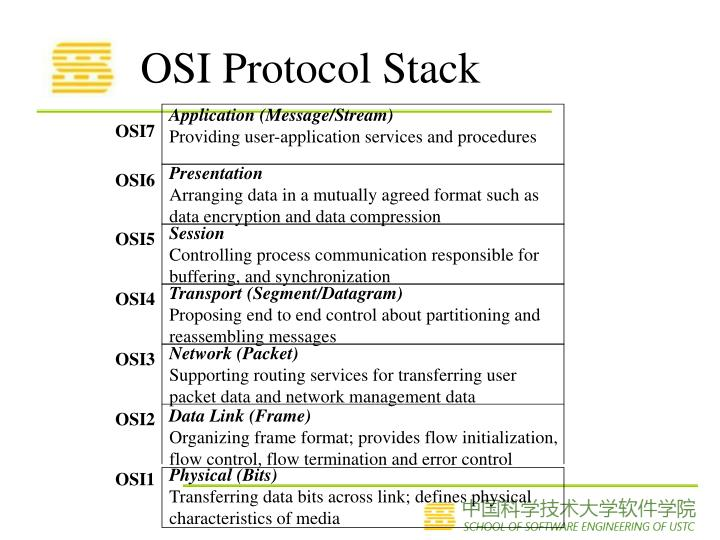 Osi protocol stack