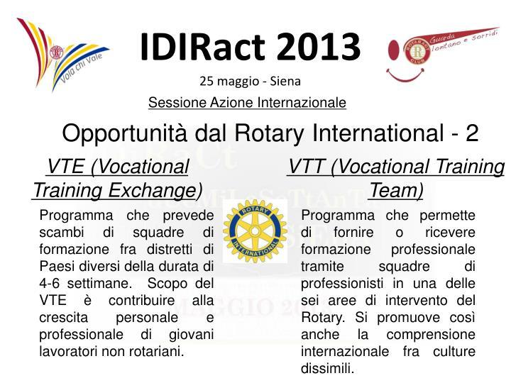IDIRact 2013