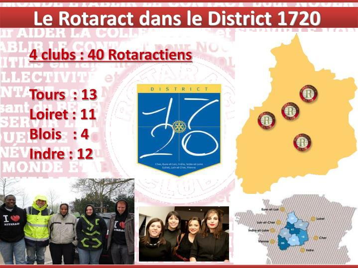 Le Rotaract dans le District 1720
