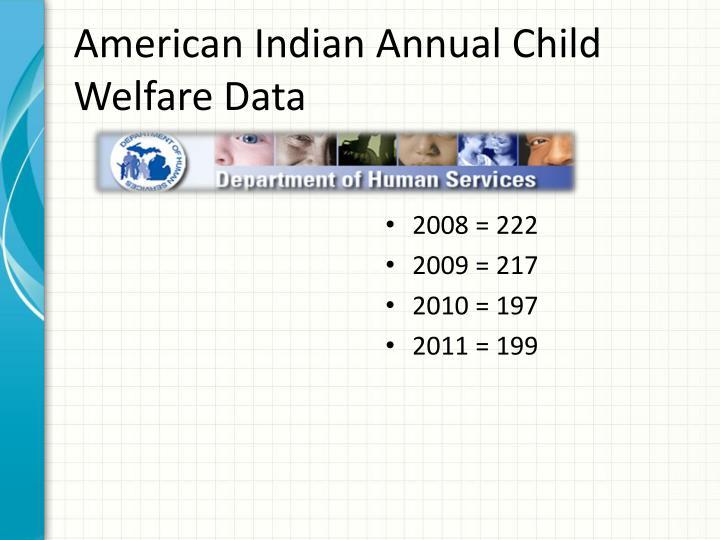 American Indian Annual Child Welfare Data