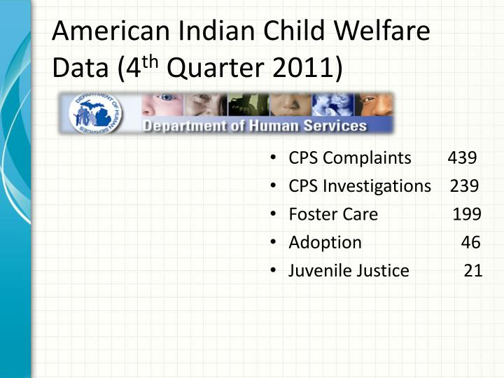 American Indian Child Welfare Data (4