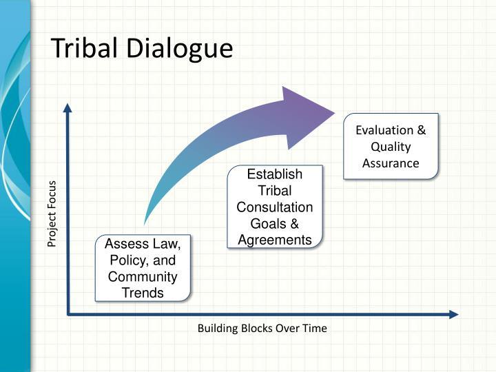 Tribal Dialogue