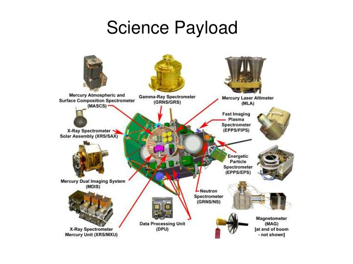 Science Payload