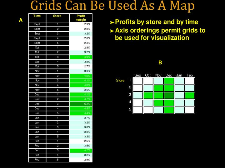 Grids Can Be Used As A Map