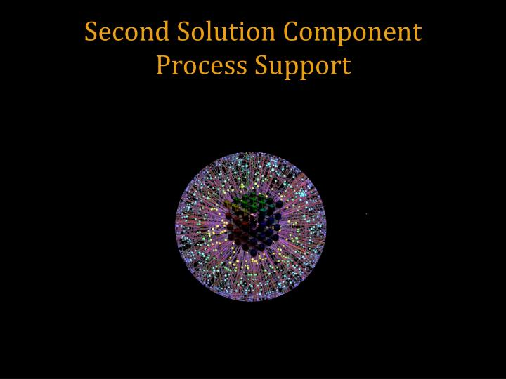 Second Solution Component
