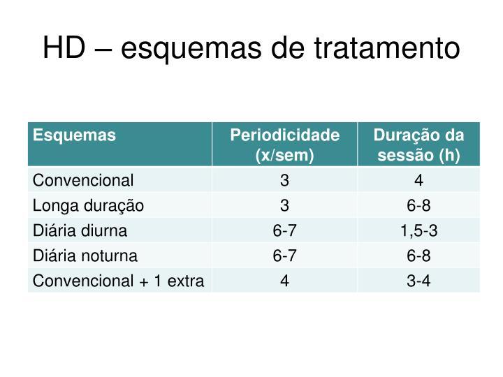 HD – esquemas de tratamento