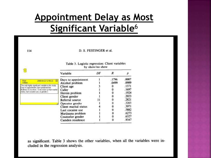 Appointment Delay as Most Significant Variable