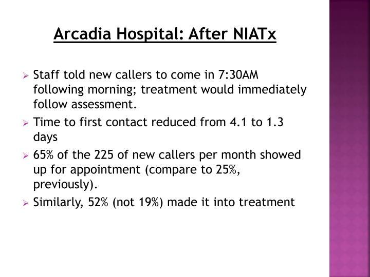Arcadia Hospital: After NIATx