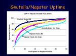 gnutella napster uptime