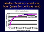 median session is about one hour same for both systems