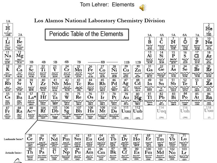 Tom Lehrer:  Elements