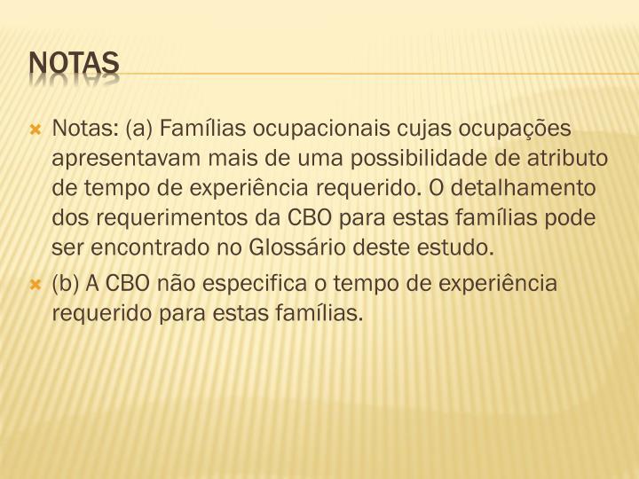 Notas: (a) Famílias ocupacionais cujas ocupações apresentavam mais de uma possibilidade de atributo de tempo de experiência requerido. O detalhamento dos requerimentos da CBO para estas famílias pode ser encontrado no Glossário deste estudo.