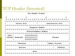 tcp header historical
