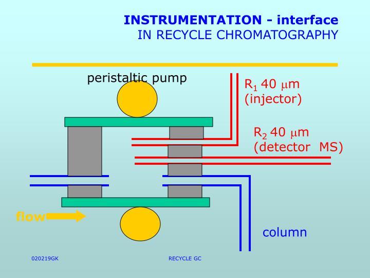 INSTRUMENTATION - interface