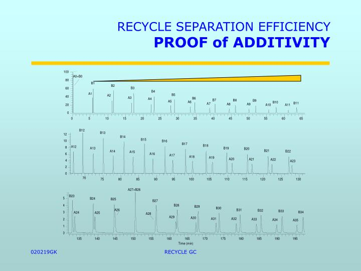 RECYCLE SEPARATION EFFICIENCY