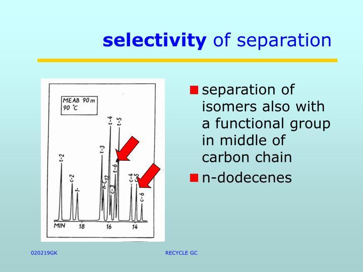 selectivity