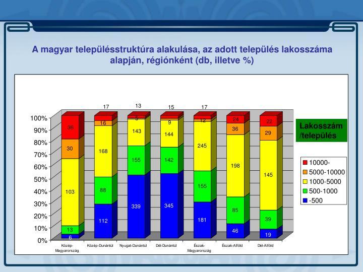 A magyar településstruktúra alakulása, az adott település lakosszáma alapján, régiónként (db, illetve %)