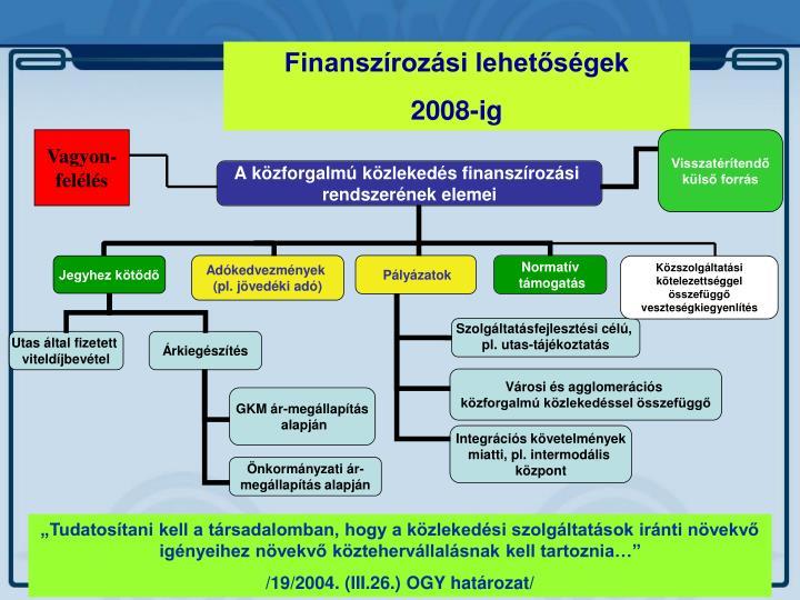 Finanszírozási lehetőségek