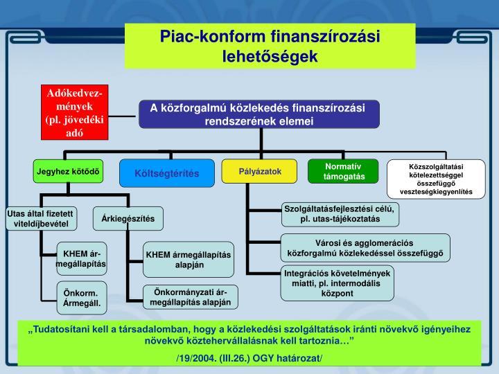 Piac-konform finanszírozási lehetőségek
