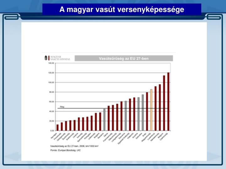 A magyar vasút versenyképessége