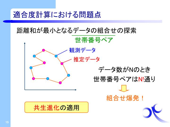適合度計算における問題点