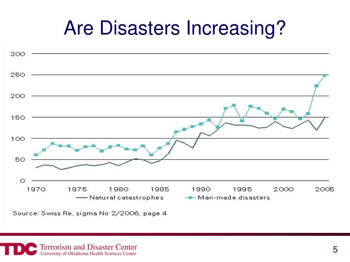 Are Disasters Increasing?