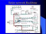 entire network backbone