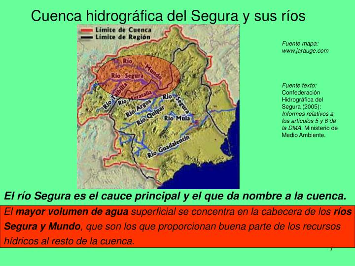 Cuenca hidrográfica del Segura y sus ríos
