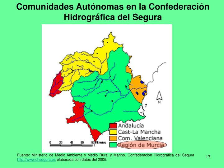 Comunidades Autónomas en la Confederación Hidrográfica del Segura