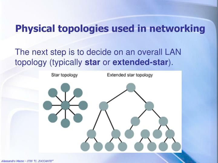 Physical topologies used in networking