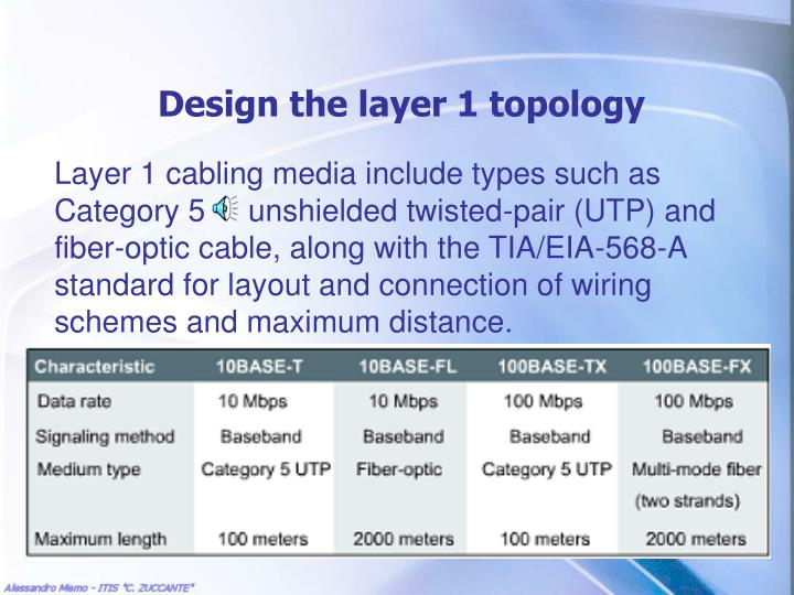 Design the layer 1 topology