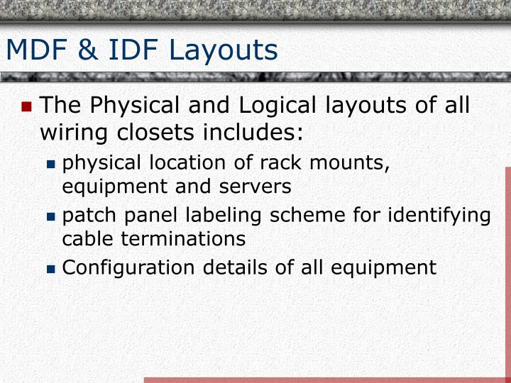 MDF & IDF Layouts
