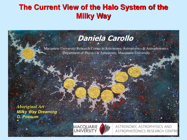 The Current View of the Halo System of the
