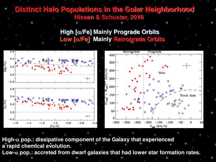 Distinct Halo Populations in the Solar Neighborhood