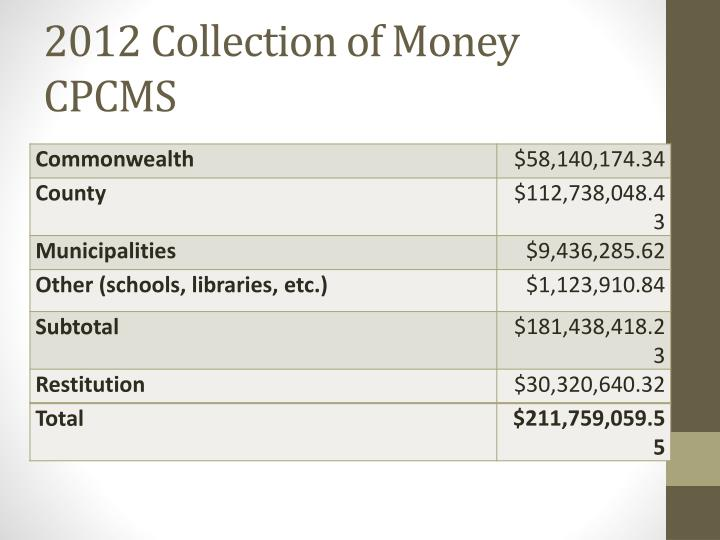 2012 Collection of Money CPCMS