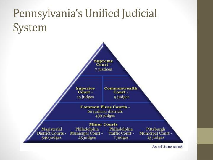 Pennsylvania's Unified Judicial System